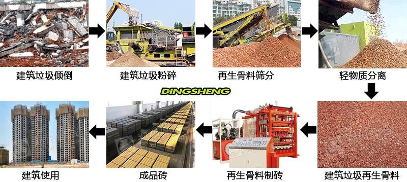建筑垃圾处理工艺流程