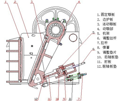 颚式破碎机结构原理图