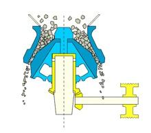 圆锥破碎机结构原理图
