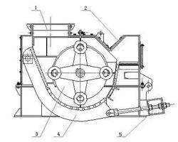环锤式破碎机结构原理图