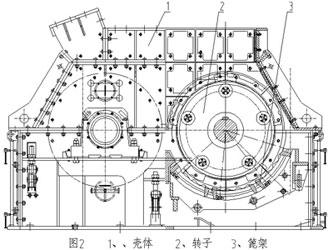 锤式破碎机结构原理图