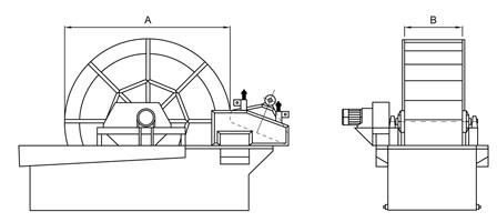 洗砂机结构图