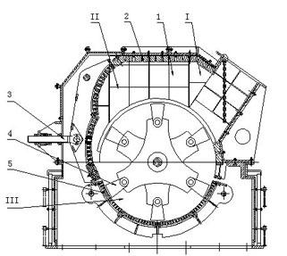 制砂机工作原理图