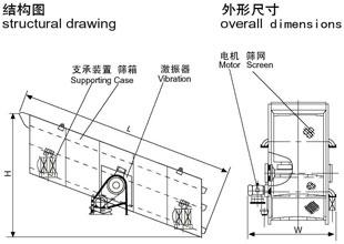振动筛结构原理图