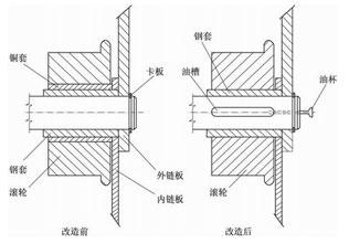 板式给料机工作原理图