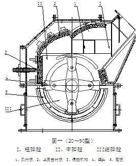 细碎机结构图