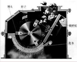 郑州鼎盛环锤式破碎机工作原理