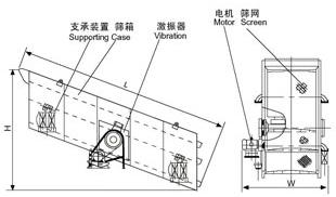 郑州long8 vip注册圆振动筛原理图