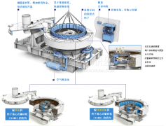 德国制砂机在砂石料生产线中是怎么应用的?